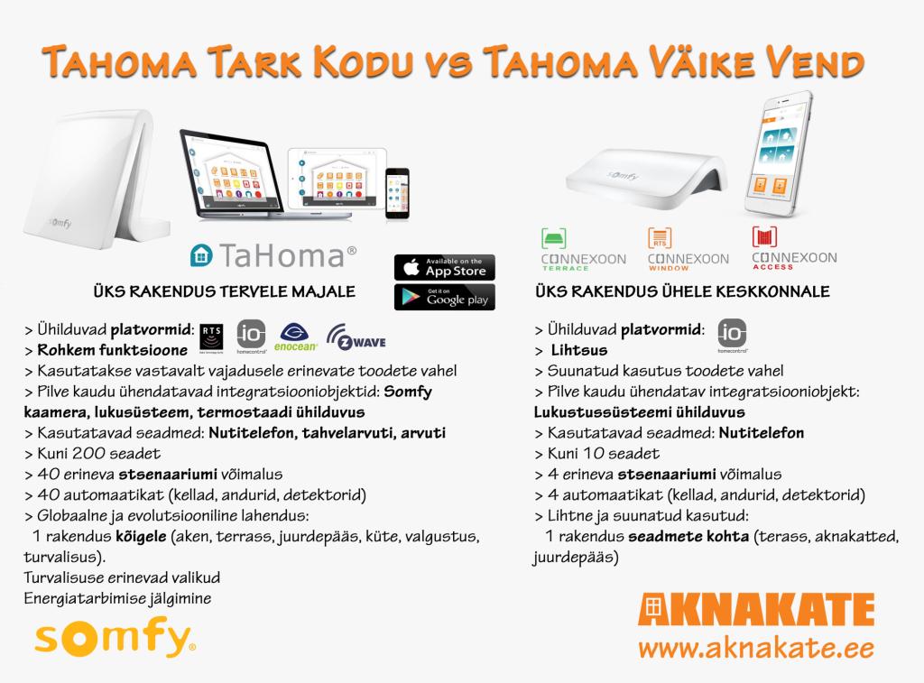 Tahoma ja Connexoon